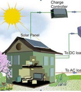 Hệ thống điện năng lượng mặt trời có lưu điện 1000W