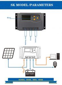 bộ điều khiển sạc 30a điện năng lượng mặt trời