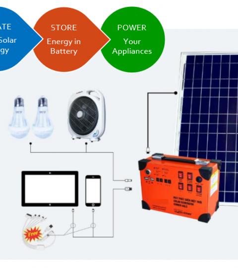 Máy phát điện năng lượng mặt trời 400V