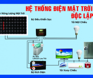 he-thong-dien-mat-troi-doc-lap-2